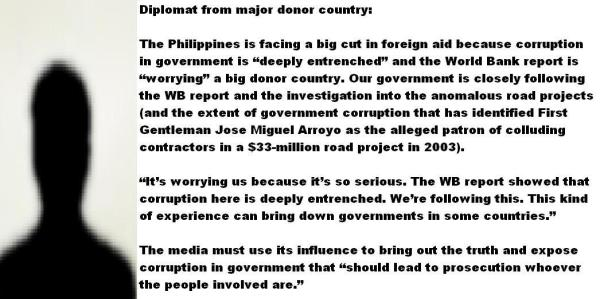 donor-country-diplomat-quote-on-corruption-in-rp
