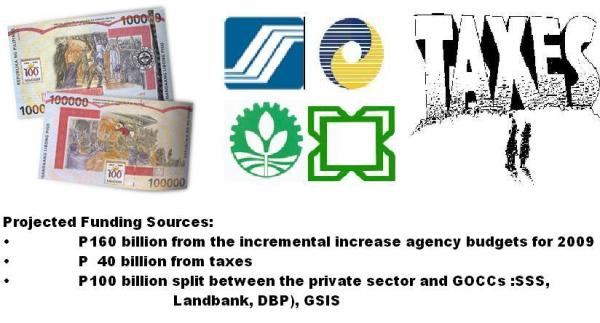 grp-stimulus-package-fund-sources-montage