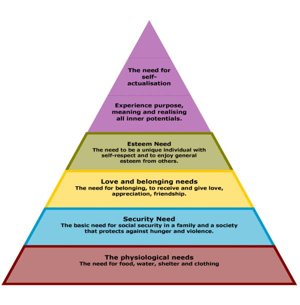 hierarchy of values Opposing president bush is a value for them but it's not their most closely held one higher in their hierarchy of values is the desire not be blamed this is sign of the bureaucrat.