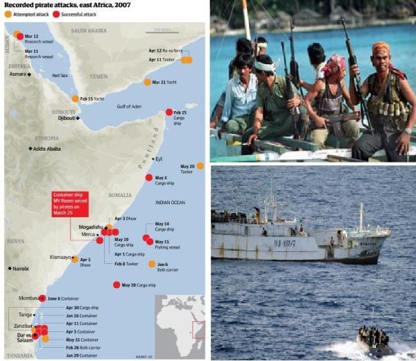 somali piracy montage